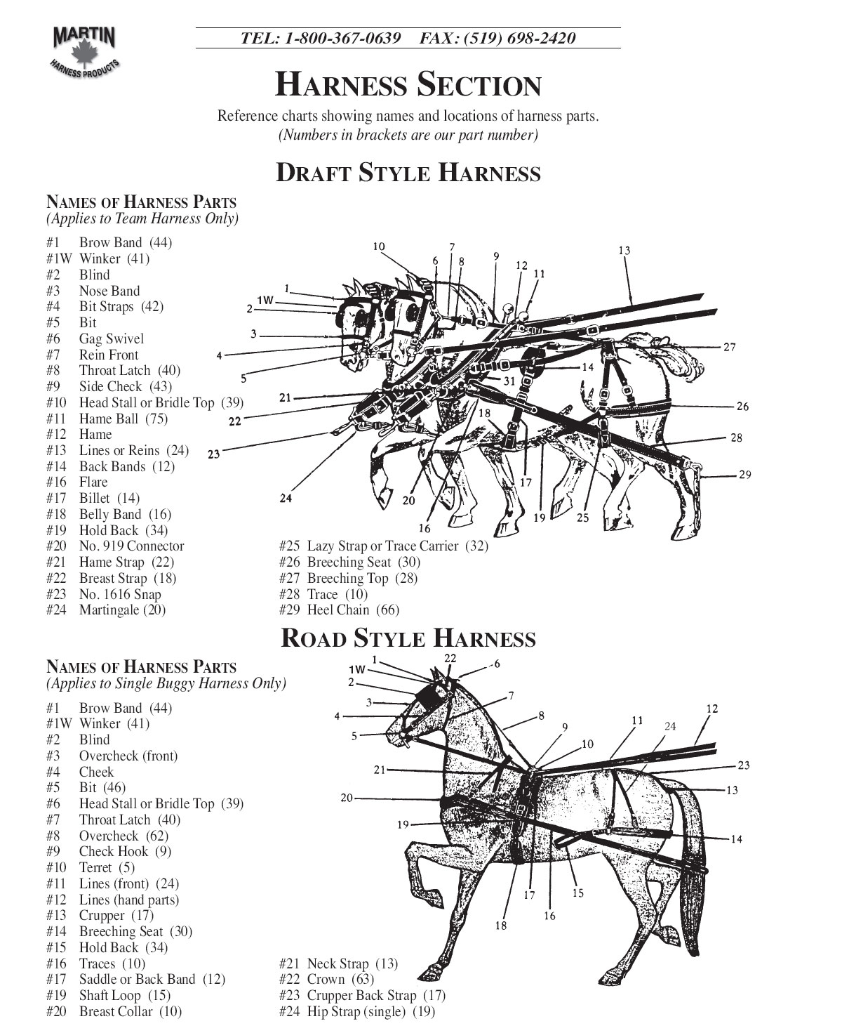 Glossary of Harness Parts